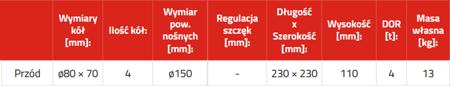 DOSTAWA GRATIS! 33961598 Rolki transportowe - przód CBR 4 (udźwig: 4 T)